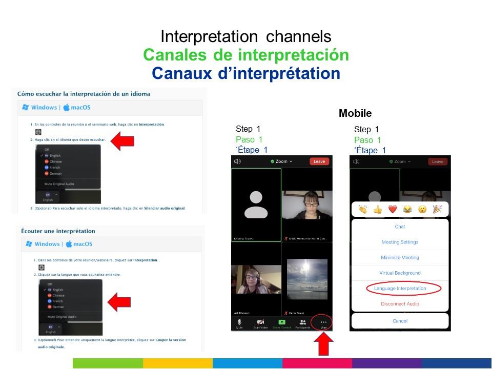 interpretation channels